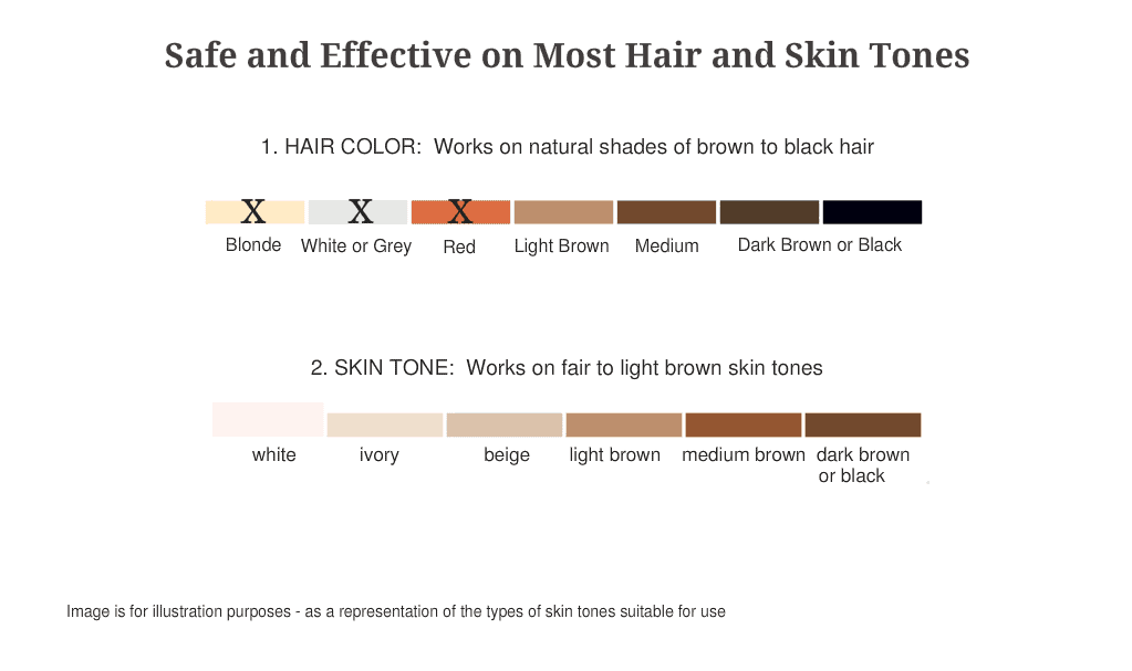 hair color and skin tone chart